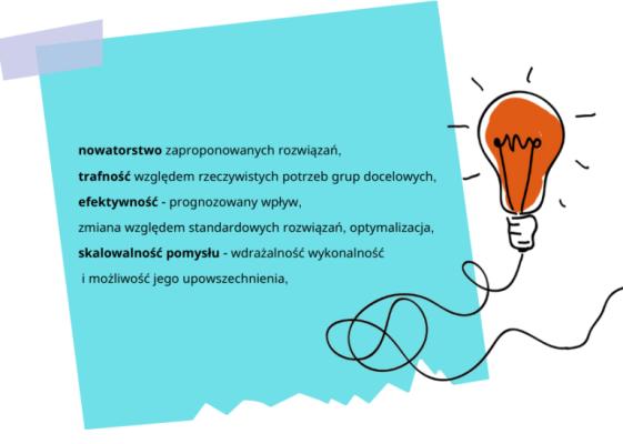 Na grafice ( na niebieskim tle są napisy, obok nich znajduje się pomarańczowa żarówka) Tekst wymienia  kryteria oceny merytorycznej: nowatorstwo zaproponowanych rozwiązań, trafności względem rzeczywistych potrzeb grup docelowych, efektywność (prognozowany wpływ, zmiana względem standardowych rozwiązań, optymalizacja), skalowalność pomysłu (wykonalność i możliwość jego upowszechnienia).